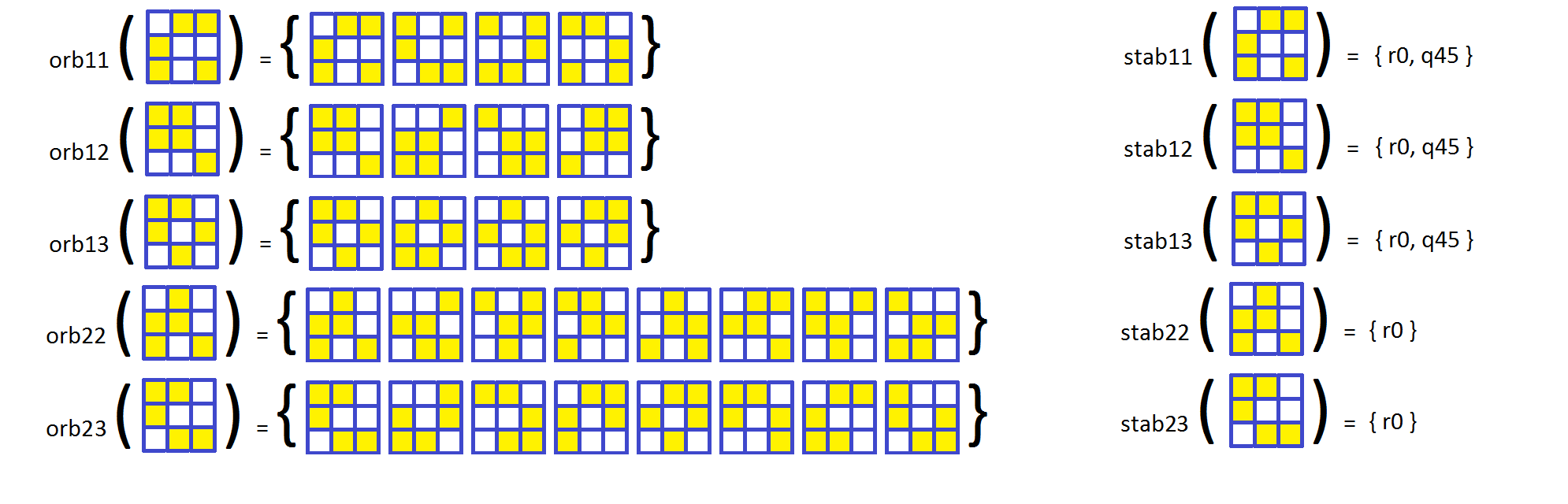 The Number Of Ways To Draw At Noughts And Crosses
